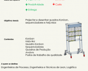 Formacao-Lean-Management-Design