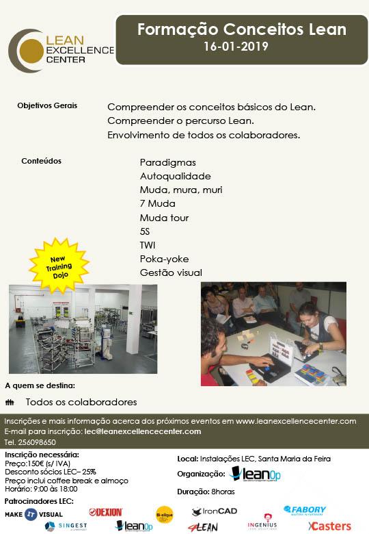 Training Concepts Lean
