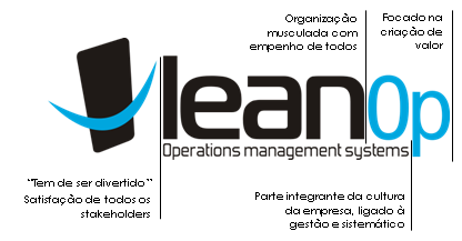 Leanop