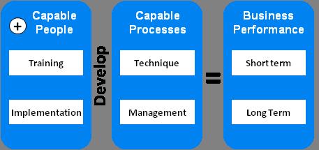 lean_op_process_1_en