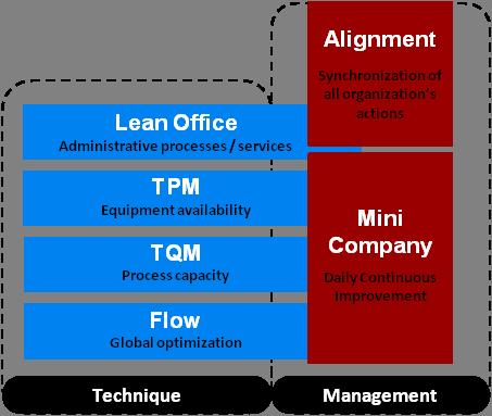 lean_op_process_2_en