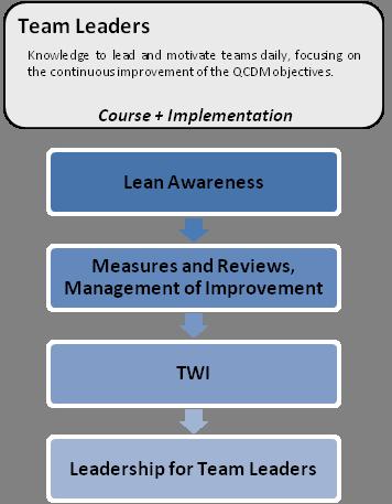 lean_op_academy_courses_1_en