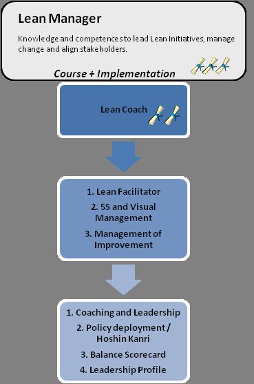 lean_op_academy_courses_4_en