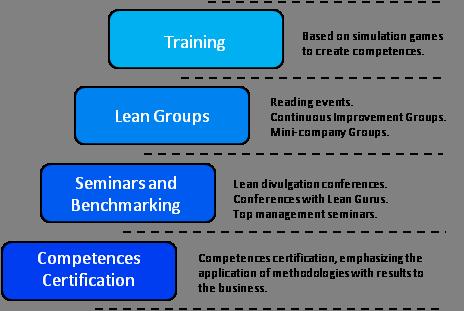 lean_op_academy_products_en