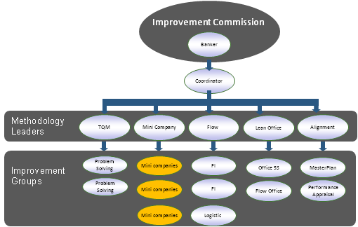 lean_op_consulting_initiatives_en