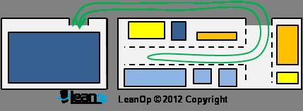 lean_op_factory_spaghetti_chart