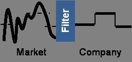 lean_op_market_en