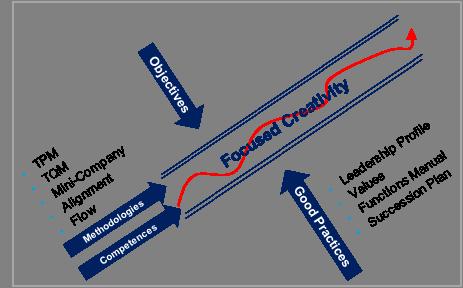 lean_op_methodologies_alignment_en