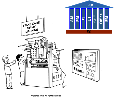 lean_op_methodologies_tpm_pt