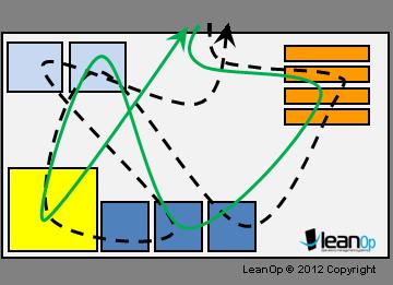 lean_op_spaghetti_chart